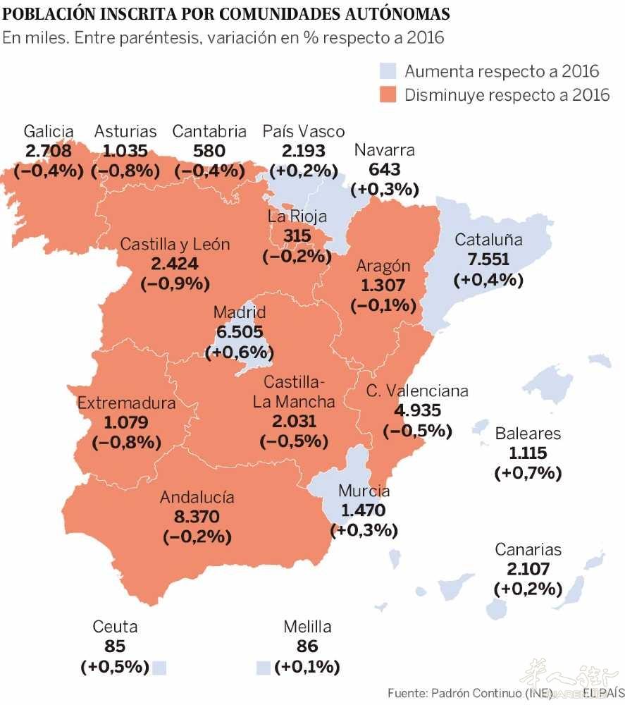 西班牙人口_西班牙的人口民族