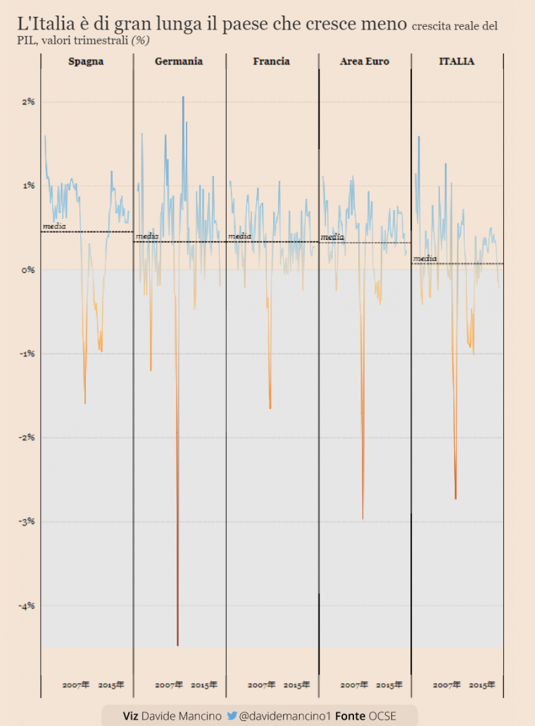 FireShot Capture 30 - 意大利的工资几十年来没有增长。 与欧洲的比较 - 信息数据_ - .png