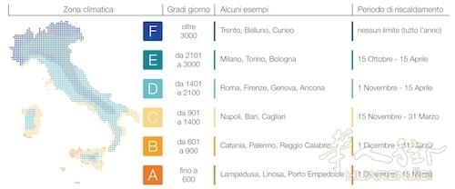 infografica-zone-climatiche-Italia.jpg