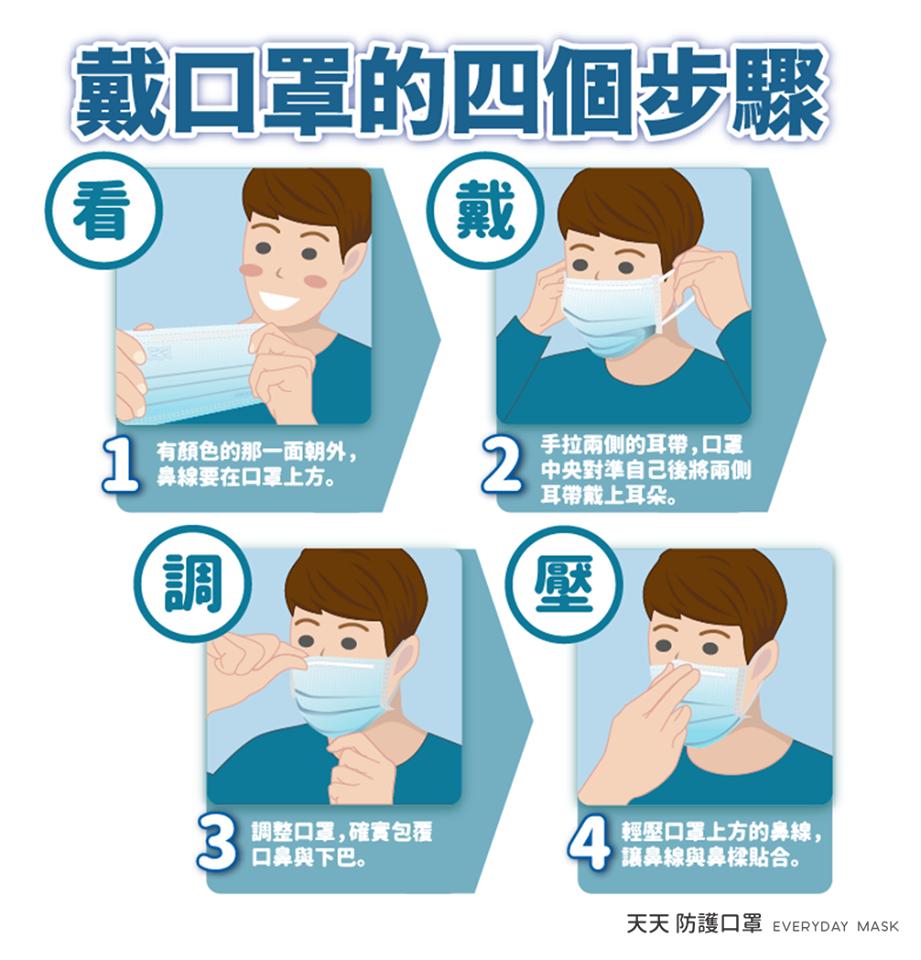 戴口罩的方法.png