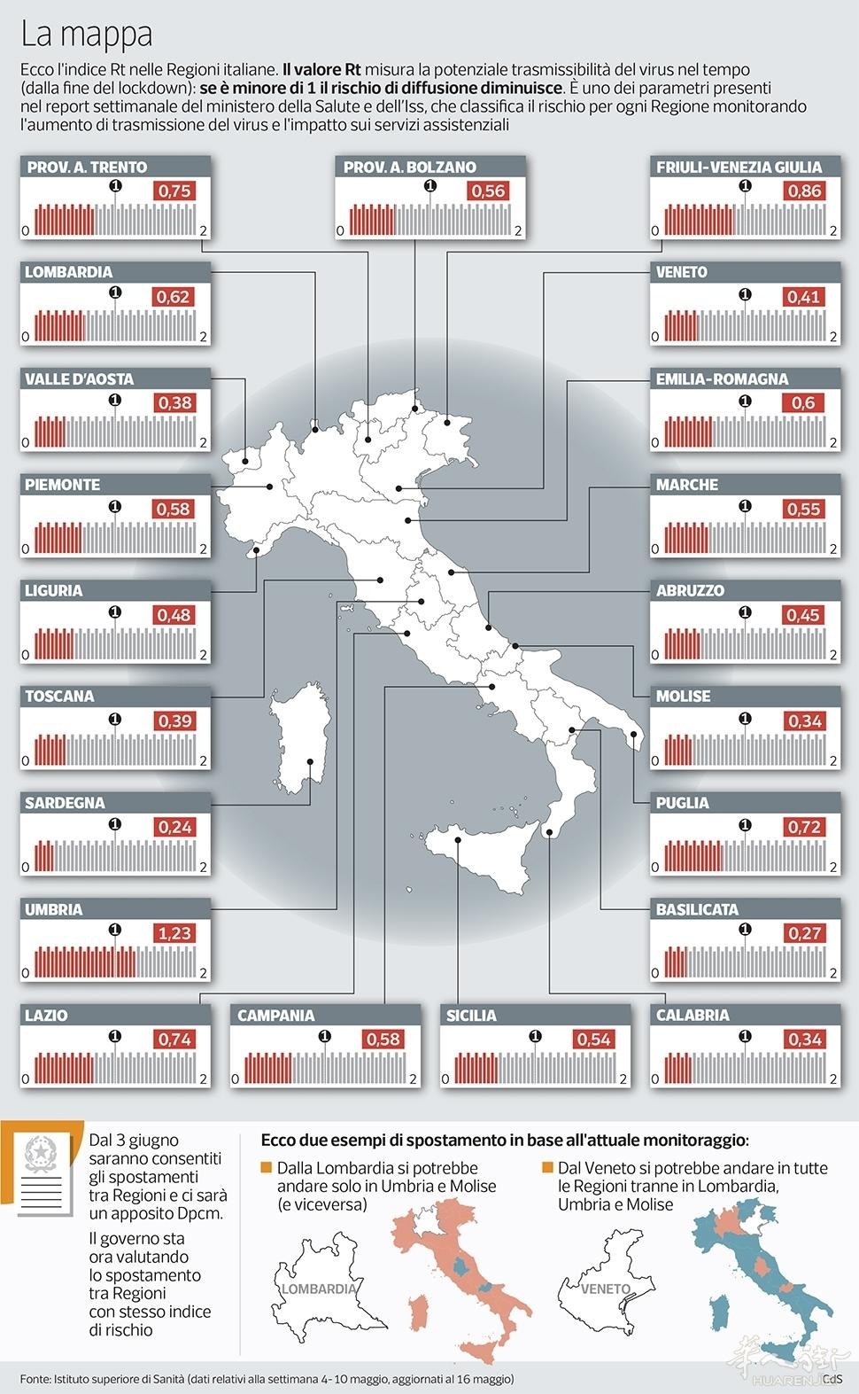 mappa-indice-rt-regioni.jpg