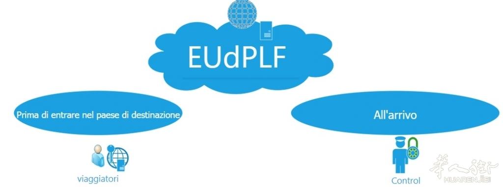 plg-come-compilare-eudplf.jpeg
