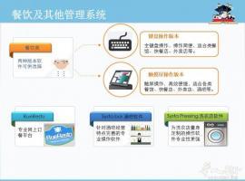 【事达软件】商业管理系统设备