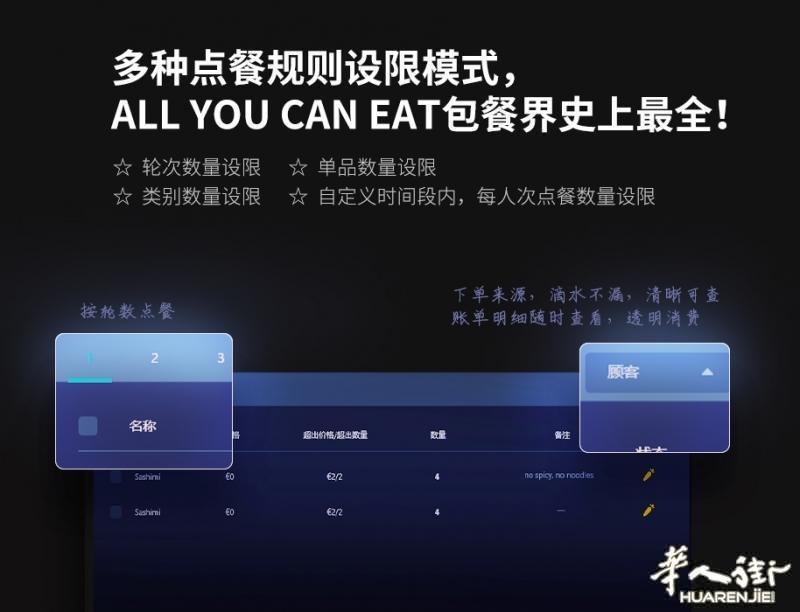 外卖APP点餐/扫码点餐/手机平板点餐/CAJA收银系统/智能后厨...