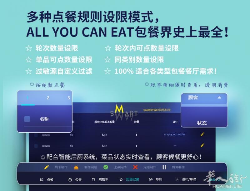 招聘临时工_【图】智能餐厅系统/智能后厨管理/手机平板点餐/扫码点餐/外卖 ...
