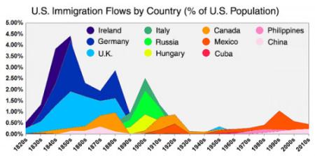 人口老龄化_2010 德国人口